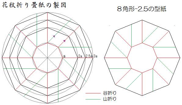 すべての折り紙 クワガタ 折り紙 作り方 : 製図:日々の楽しみ:So-net ...